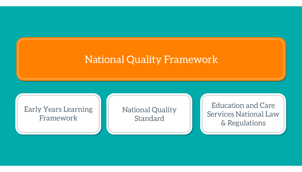 national-quality-framework-graphic